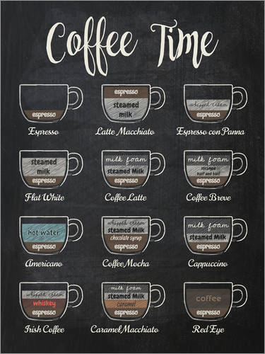 Poster Coffeetime