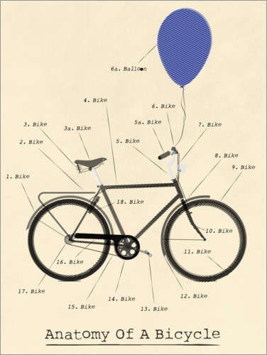 Premium poster Anatomy of a Bicycle