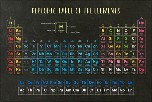 Periodic Table Posters And Prints Posterlounge Co Uk