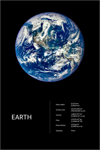 Premium poster Earth (English)