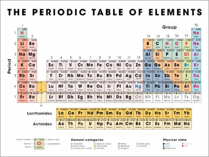 Foam board print  The periodic table of elements - Typobox