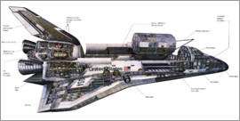 Stocktrek Images - Diagram of a Space Shuttle