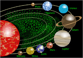 Kidz Collection - Solar System with planets