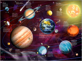 Garry Walton - Our solar system - English