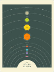 Acrylic print  The solar system - Jazzberry Blue