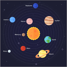 Wall sticker  The Solar System - Kidz Collection