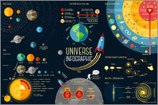 Gallery print  Universe infographic - Kidz Collection