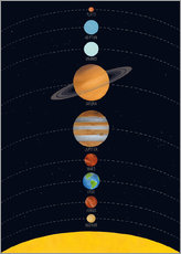 Wall Stickers  Our solar system - coico