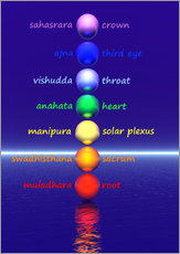 Wall sticker Chakras with water