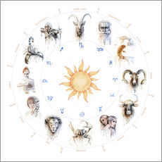 Wall sticker Zodiac circle