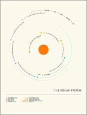 Canvas print  The Solar System - circle III - Jazzberry Blue