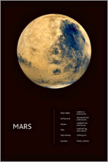 Premium poster  Mars (English) - Art Couture