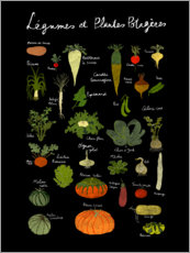 Wood print  Vegetables (French) - Patruschka