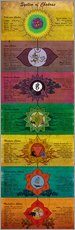 Wall Stickers  System of Chakras Yoga Poster - Sharma Satyakam
