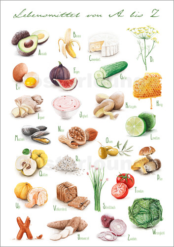 Poster Food ABC (German)