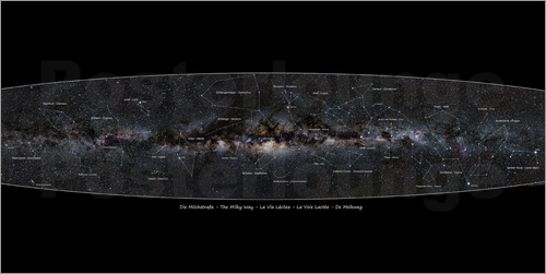 Poster Milky Way, labeled (german)