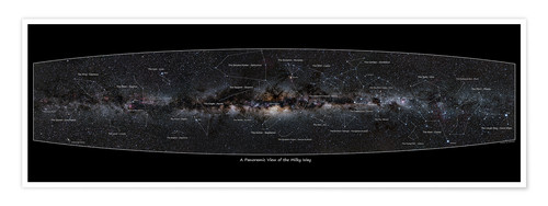 Premium poster Milky Way, labeled (english)