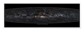 Poster  Milky Way, labeled (english) - Jan Hattenbach