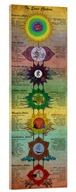Acrylic glass  The seven chakras yoga poster - Sharma Satyakam