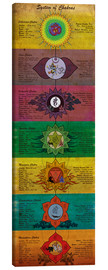Canvas print  System of chakras yoga poster - Sharma Satyakam