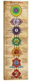 Canvas  Elements of Chakras Yoga Poster - Sharma Satyakam