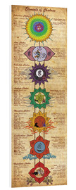 Foam board print  Elements of chakras - Sharma Satyakam