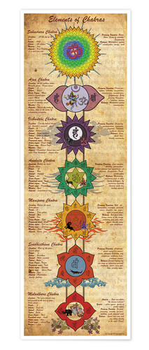 Premium poster Elements of chakras
