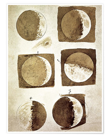 Premium poster  The phases of the moon - Galileo Galilei