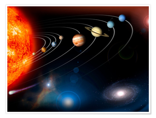 Our Solar System Posters And Prints Posterlounge Co Uk