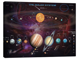 Canvas  Solar system - Garry Walton
