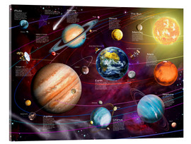 Acrylic glass  Our solar system - English - Garry Walton