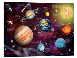 Foam board print  Our solar system - English - Garry Walton