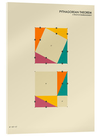 Acrylic print  Pythagorean theorem - Jazzberry Blue