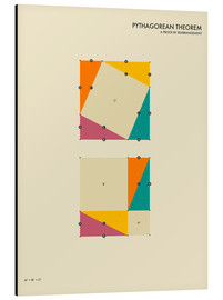 Aluminium print  Pythagorean theorem - Jazzberry Blue