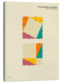 Canvas print  Pythagorean theorem - Jazzberry Blue