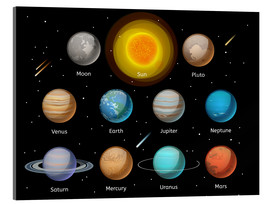 Acrylic print  Our planets - Kidz Collection
