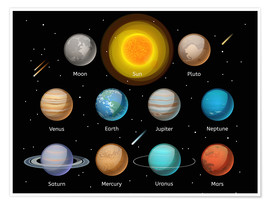 Premium poster  Our planets - Kidz Collection