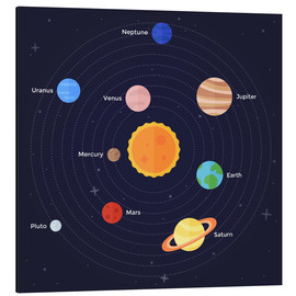 Aluminium print  The Solar System - Kidz Collection