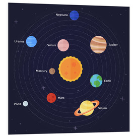 Foam board print  The Solar System - Kidz Collection