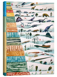 Canvas print  Dinosaurs and geological history
