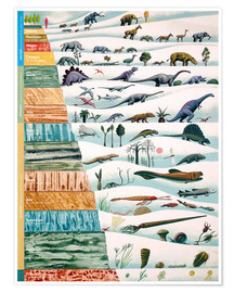 Premium poster  Dinosaurs and geological history (German)