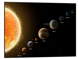 Alu-Dibond  Our planets