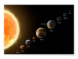 Premium poster  Our planets