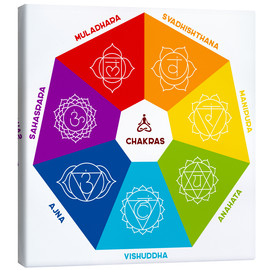 Canvas print  Chakra Colors