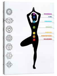 Canvas  The 7 chakras