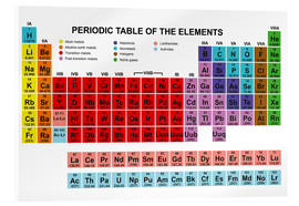 Acrylic glass  Periodic table of the elements