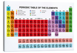 Canvas  Periodic table of the elements