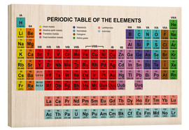 Wood print  Periodic Table of the Elements
