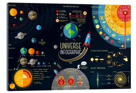 Acrylic print  Universe infographic - Kidz Collection