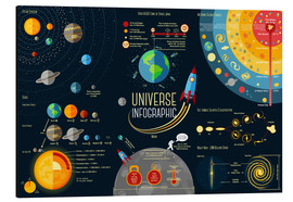 Aluminium print  Universe learn poster - Kidz Collection